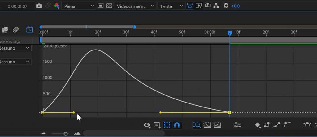 Maniglie della curva di animazione. Editor Grafico di After Effects